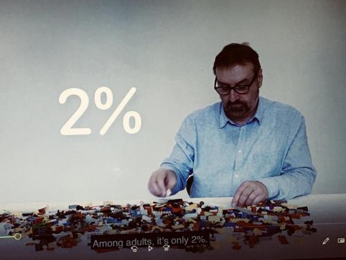 Lego-reklame 2020